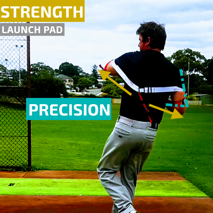 Baseball Pitching Resistance Training Aids