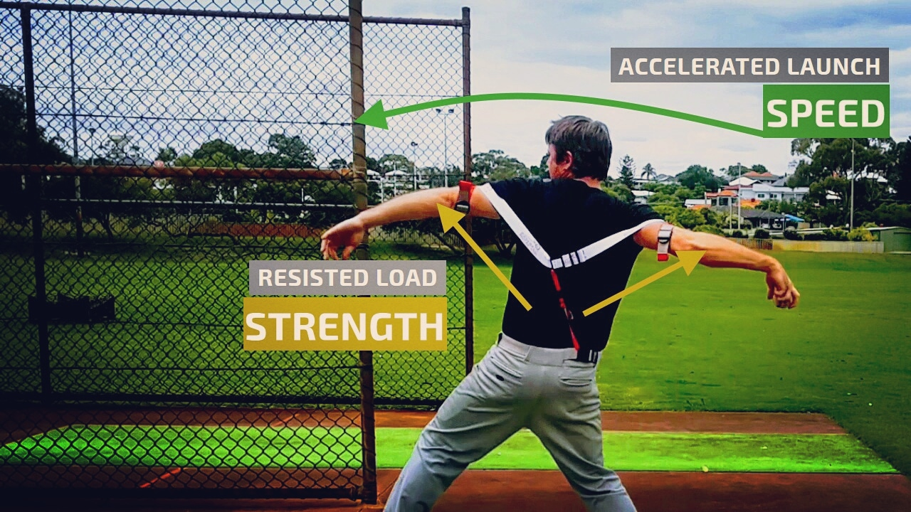 Strengthens Pitching Muscles, Shoulder, Obliques, Laterals, And Abdominals Supports Joints And Ligaments, Reducing Injury Due To Forces On Your Shoulder